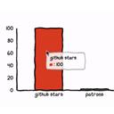 Chart.xkcd